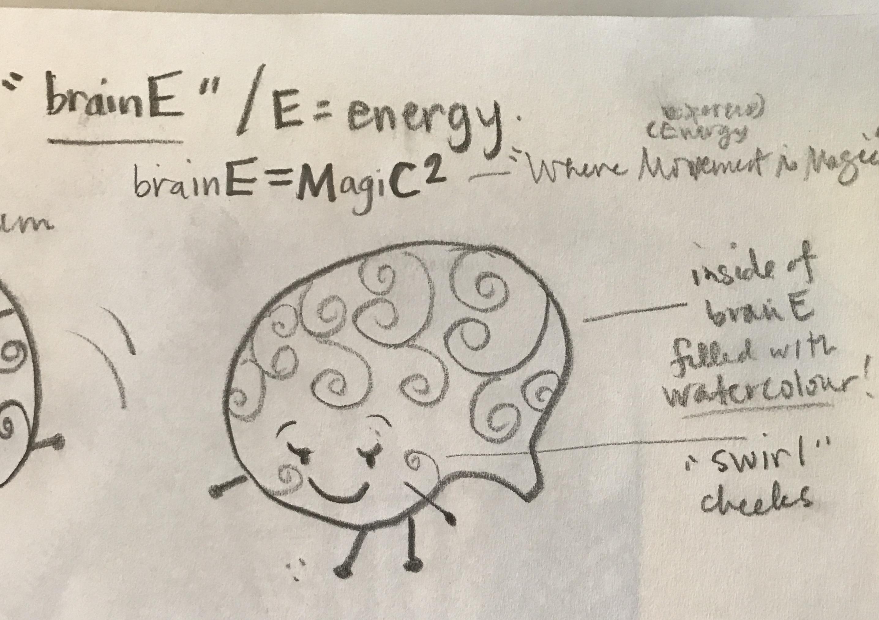 brainE concept